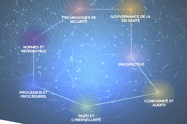 Tout savoir sur la sécurité des systèmes d'information de Santé