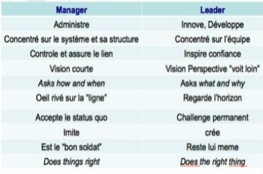 Quelques Concepts Autour Du Management Cadredesante Com