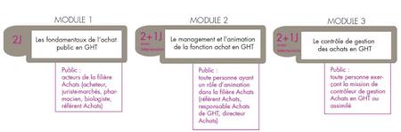 665f229a5ef Deux formations complémentaires à un panel de services GHT déjà très fourni