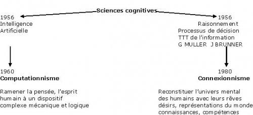 Les courants de la pédagogie contemporaine - Jean Beauté